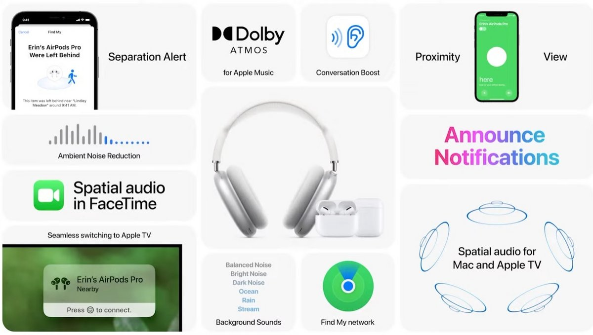 Apple Music Lossless Spatial Audio