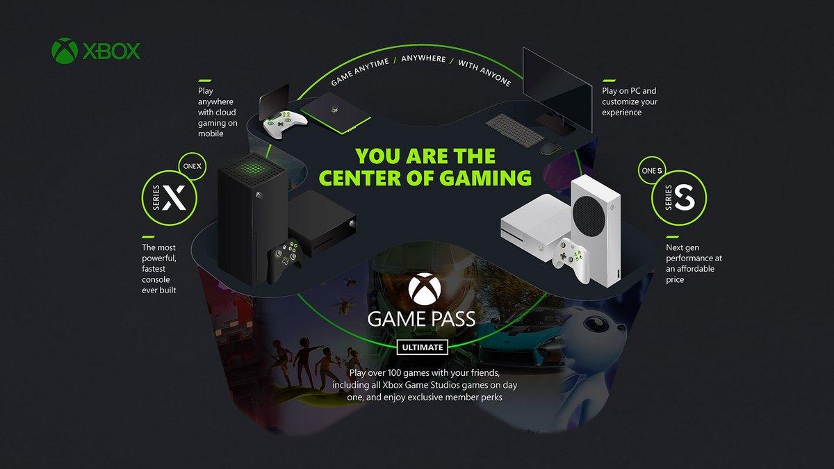 xCloud GamePass © Xbox