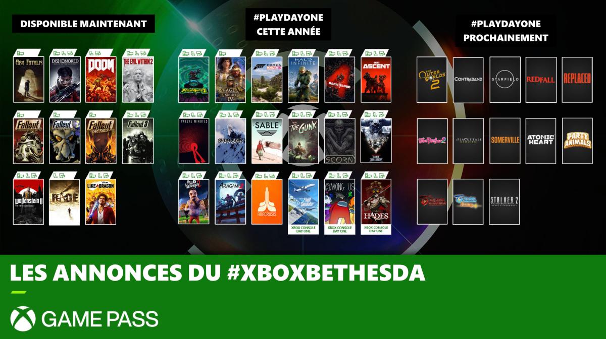 Xbox Game Pass © Microsoft