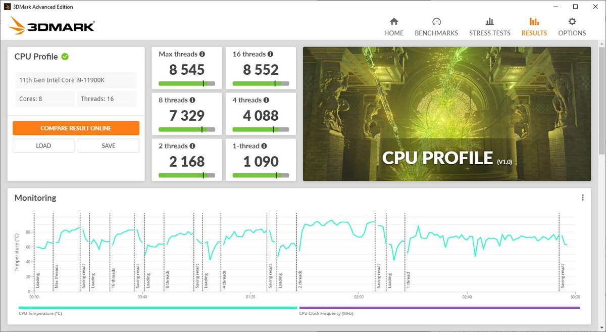 3DMark CPU Profile © 3DMark