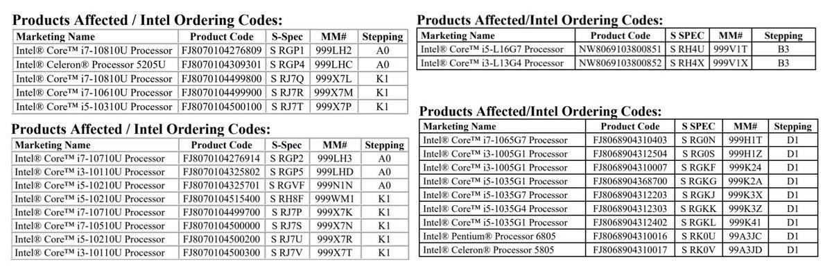 Liste des CPU Intel retirés © TechPowerUp