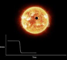 Des milliers de systèmes solaires peuvent détecter la Terre par la méthode des transits