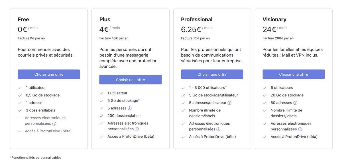 ProtonMail offres