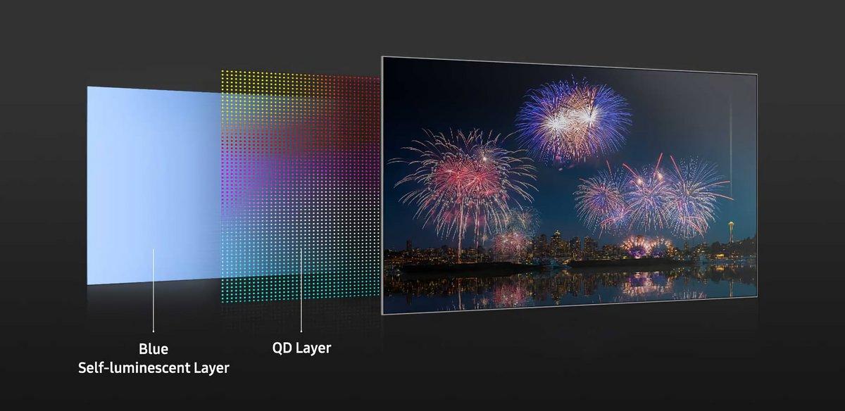 QD-OLED Samsung-1 © © Samsung