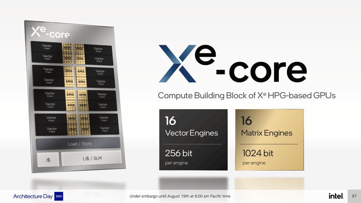 Intel Alchemist Xe-core © Intel