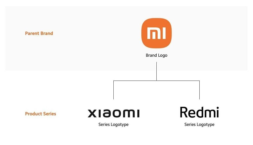 Xiaomibrand © Xiaomi