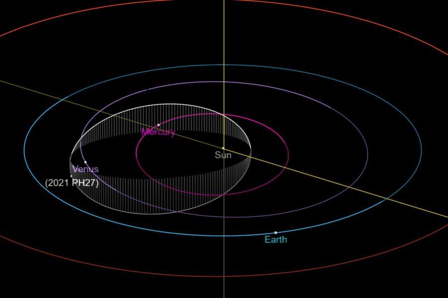 orbite astéroïde 2021 PH27 Atira © NASA/JPL