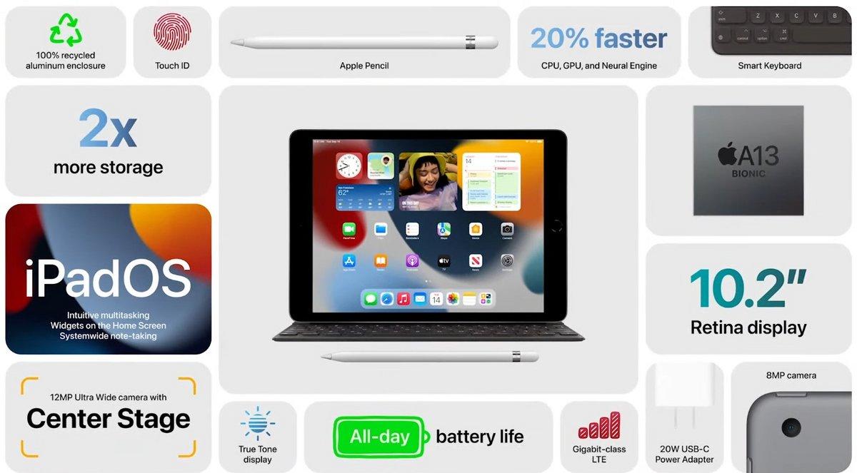iPad 9e generation © © Apple