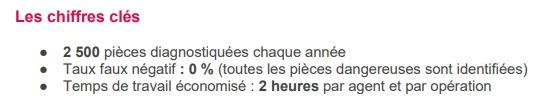 amiante SNCF chiffres clés © SNCF