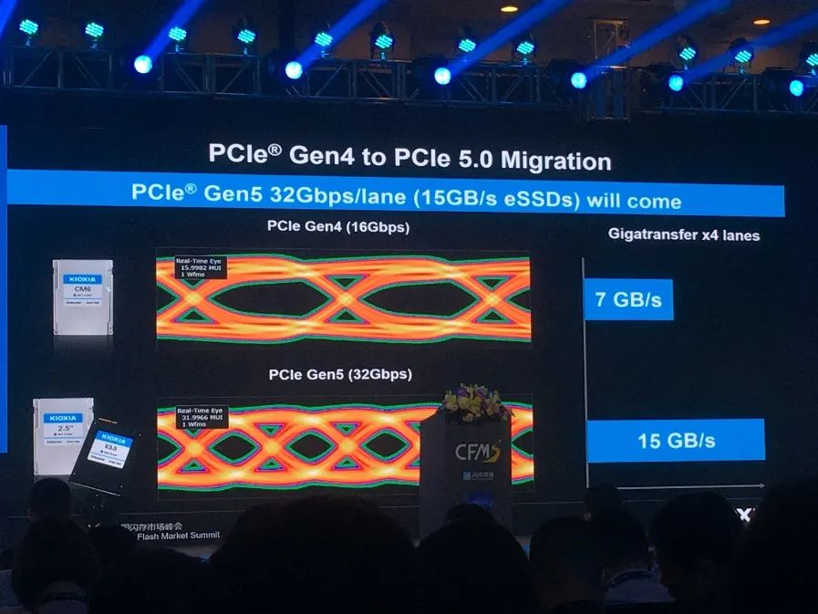 Kioxia SSD CD7 (PCIe 5.0) © WCCFTech