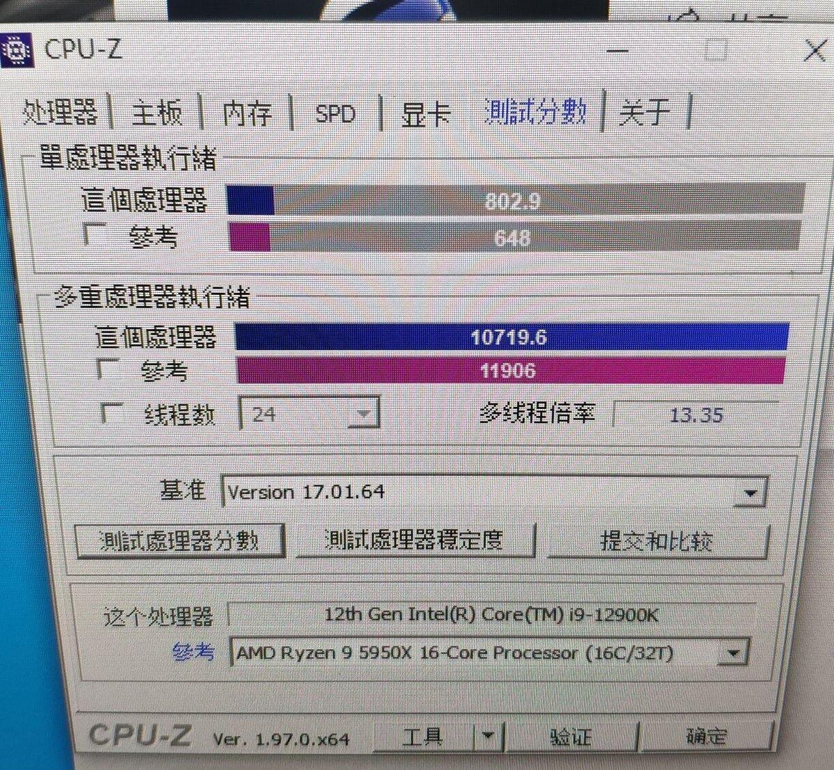 Alder Lake CPU-Z © TechPowerUp