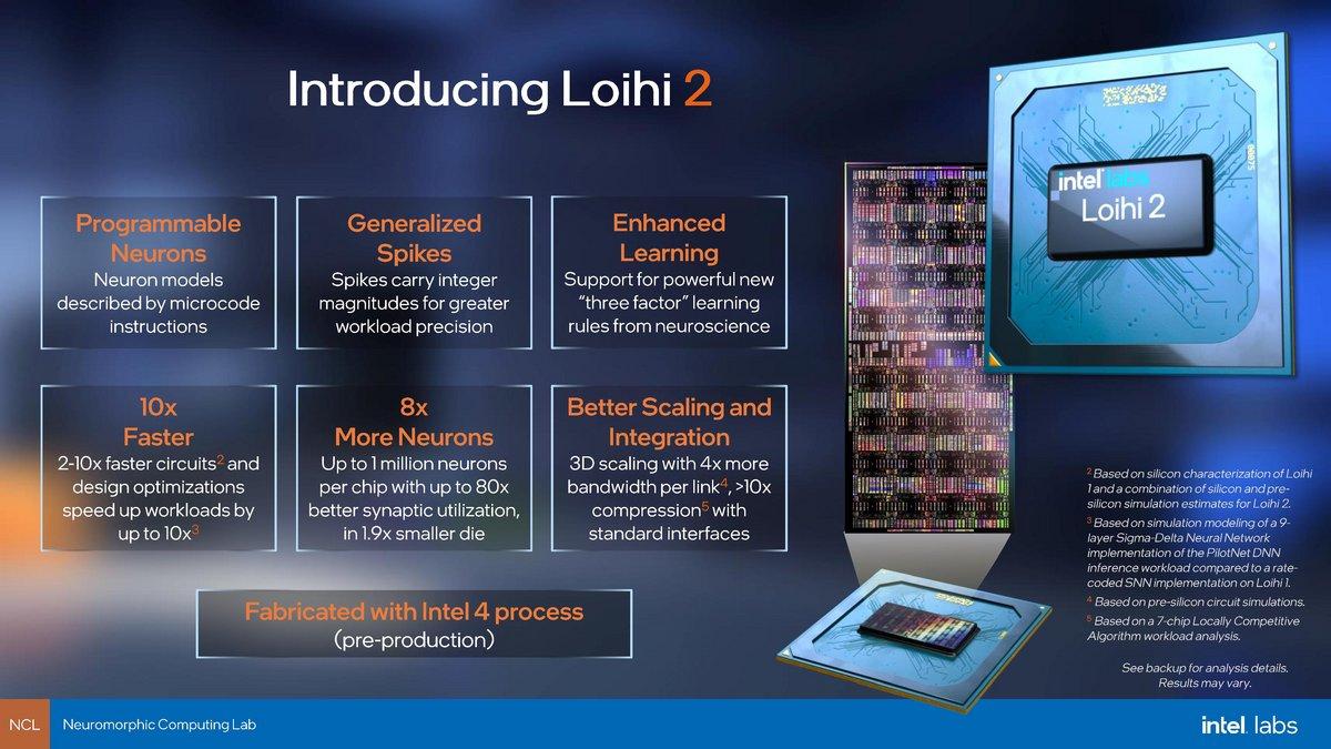 Intel Loihi 2 © Intel